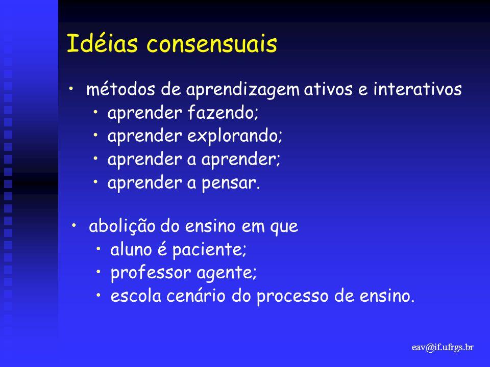 Idéias consensuais métodos de aprendizagem ativos e interativos