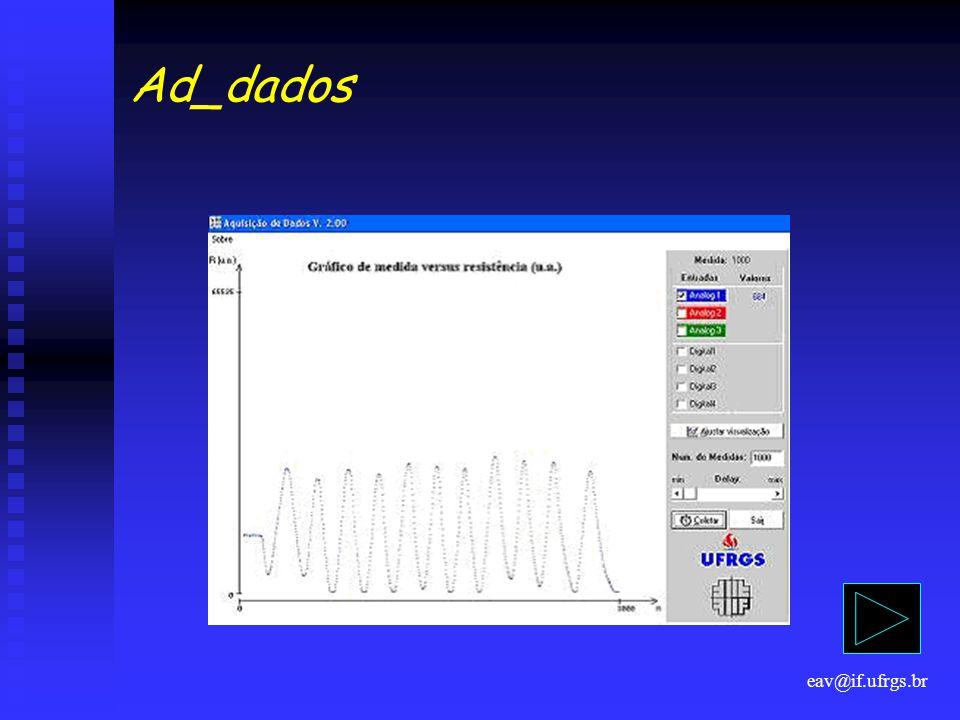 Ad_dados eav@if.ufrgs.br
