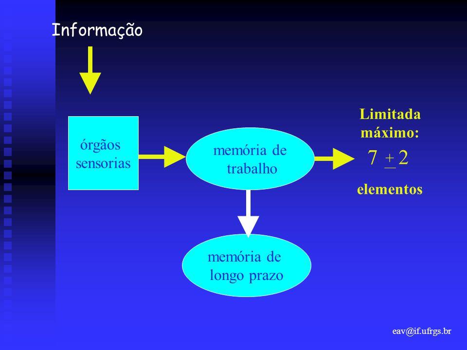 7 2 Informação Limitada máximo: órgãos sensorias trabalho + elementos