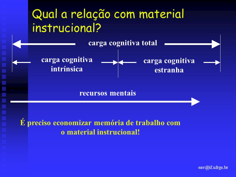Qual a relação com material instrucional
