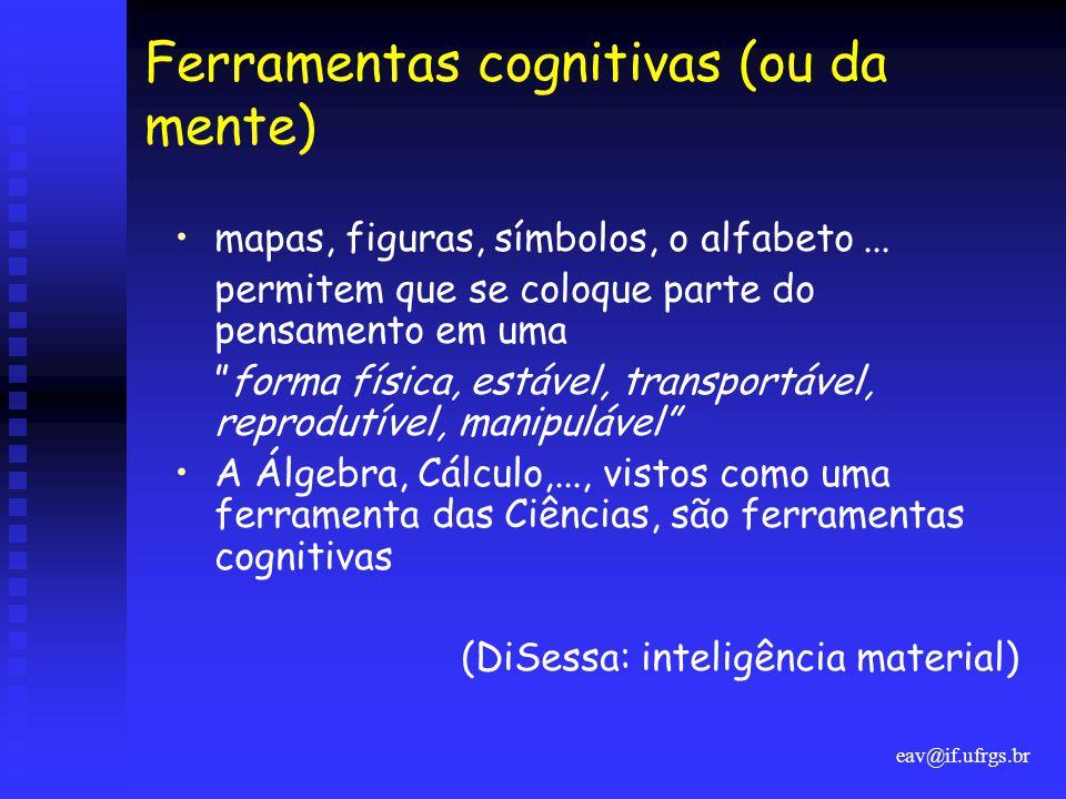 Ferramentas cognitivas (ou da mente)