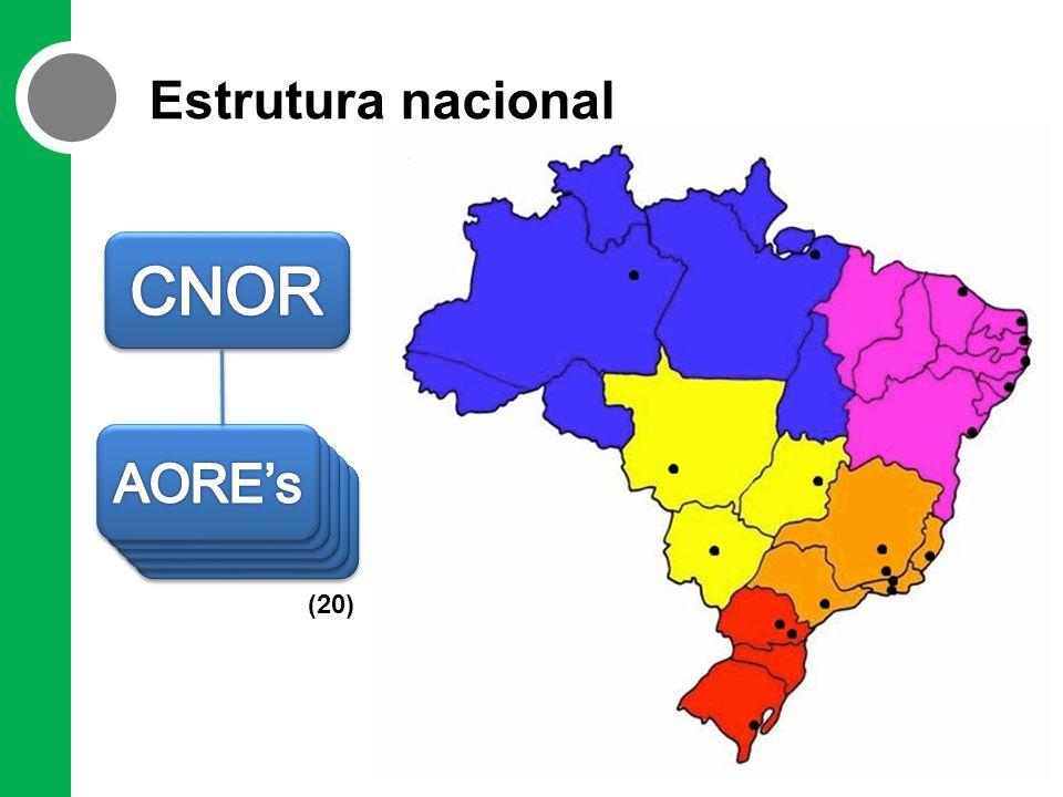 Estrutura nacional CNOR AORE's (20)