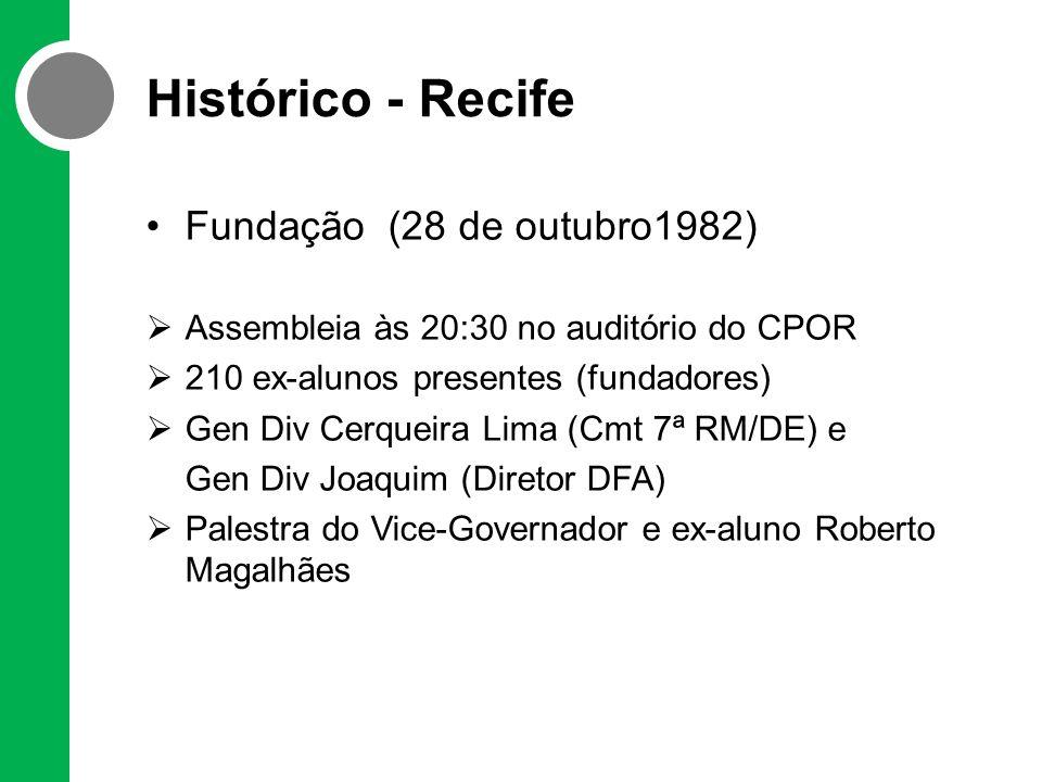 Histórico - Recife Fundação (28 de outubro1982)