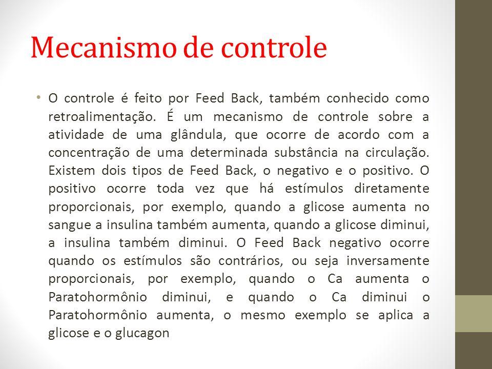 Mecanismo de controle