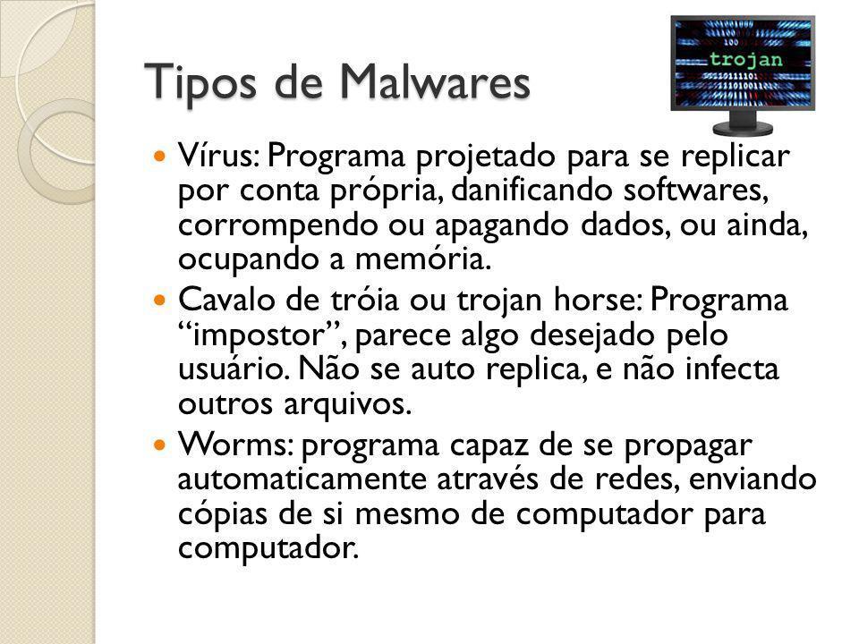 Tipos de Malwares