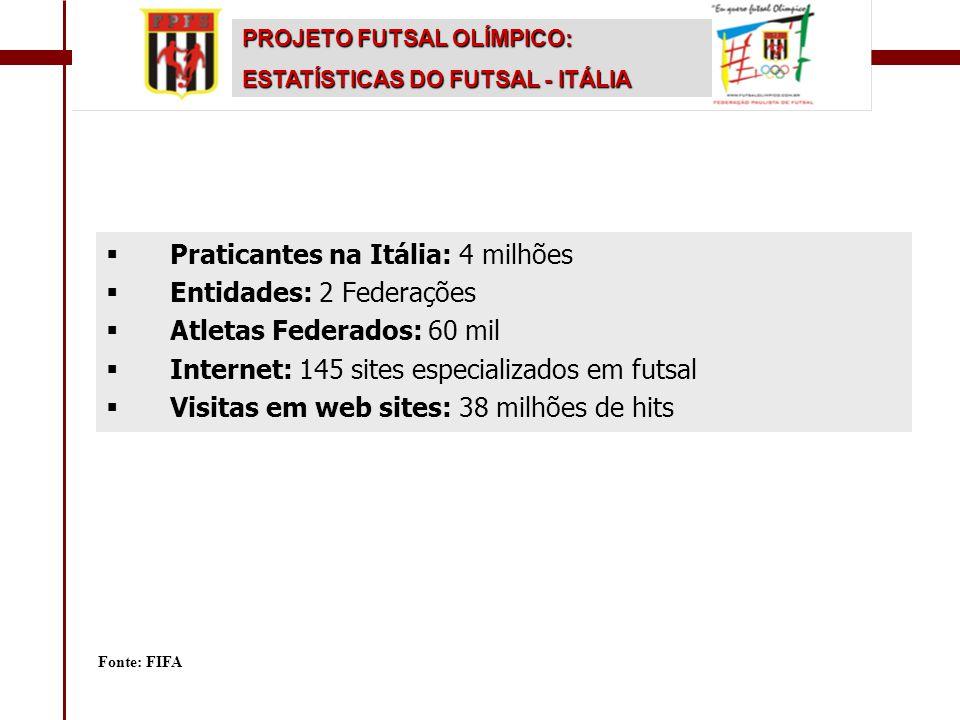 Praticantes na Itália: 4 milhões Entidades: 2 Federações