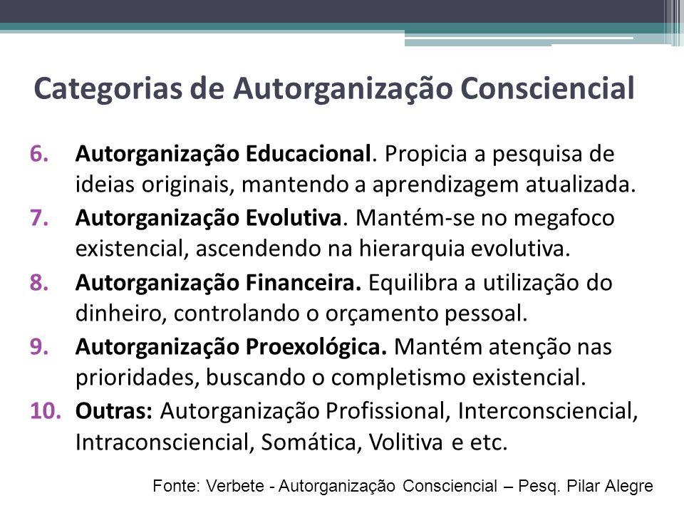 Categorias de Autorganização Consciencial