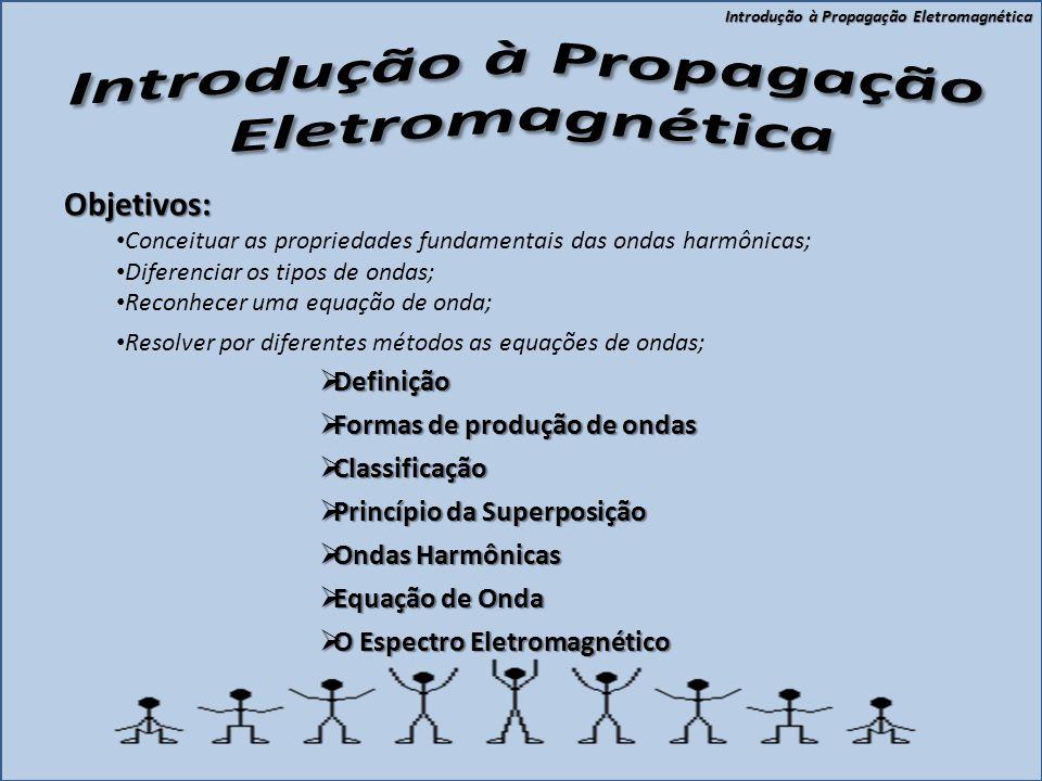 Introdução à Propagação Eletromagnética
