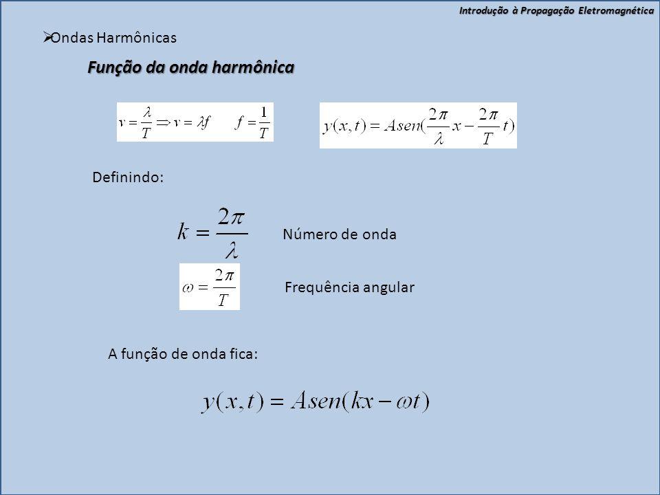 Função da onda harmônica