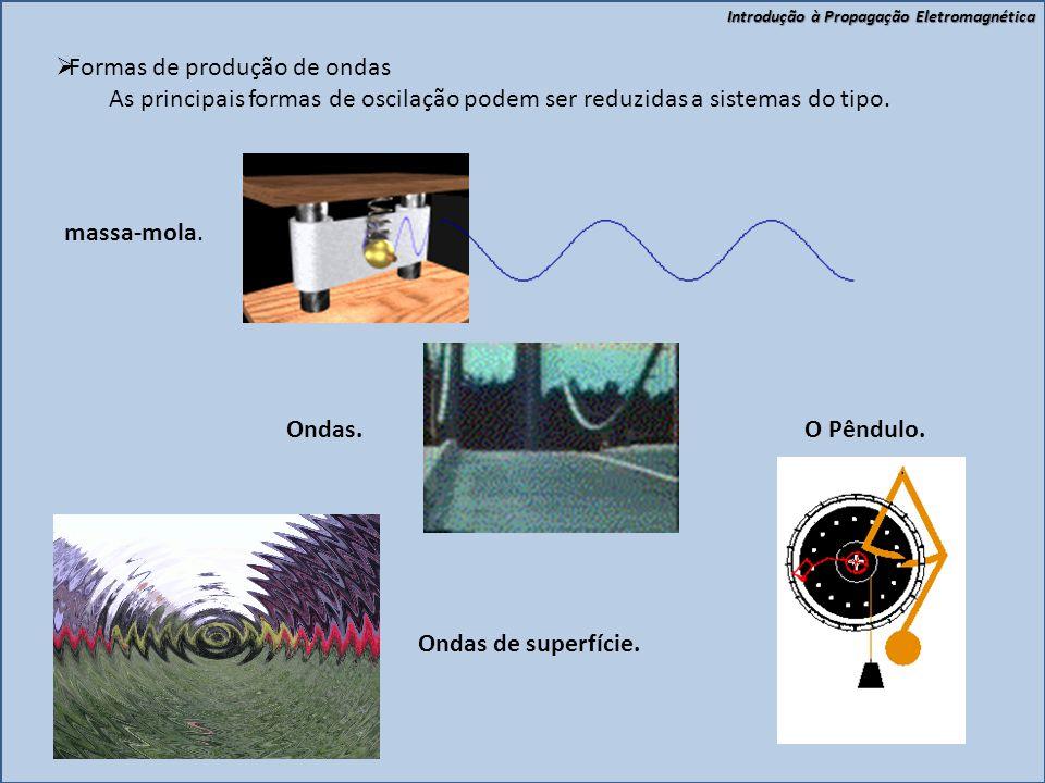Formas de produção de ondas