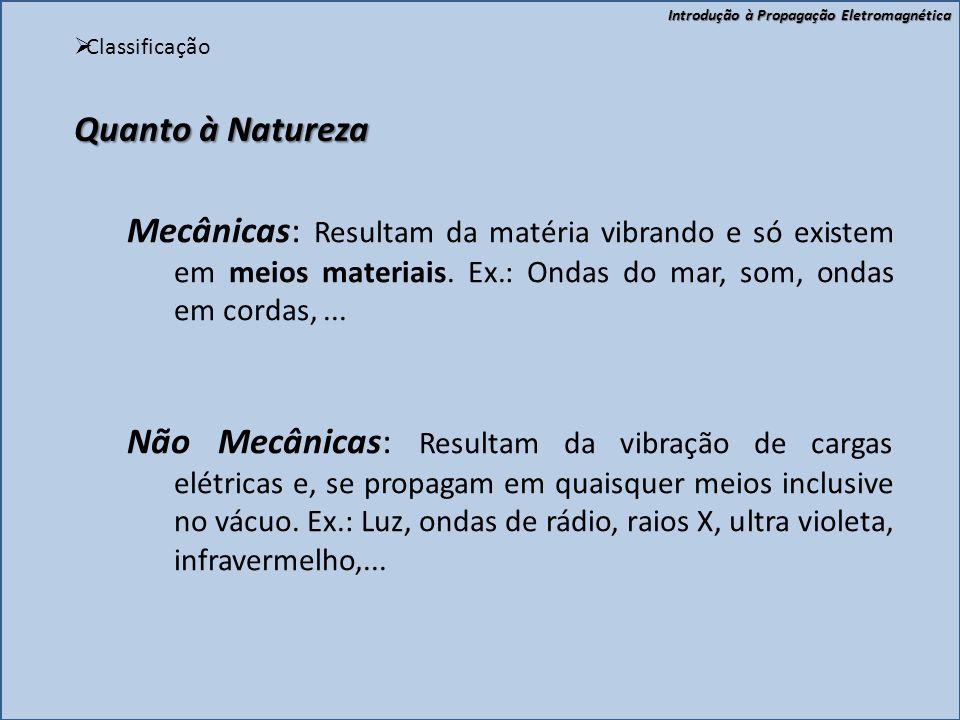 Classificação Quanto à Natureza.