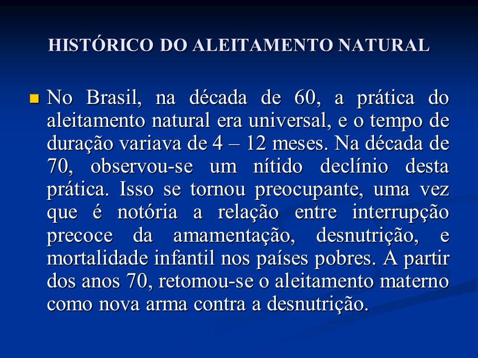 HISTÓRICO DO ALEITAMENTO NATURAL
