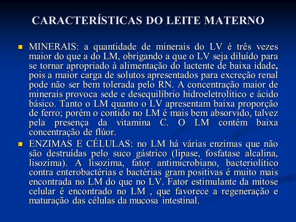 CARACTERÍSTICAS DO LEITE MATERNO