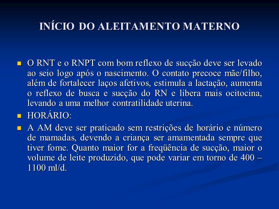 INÍCIO DO ALEITAMENTO MATERNO