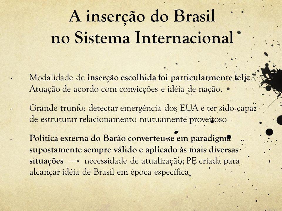A inserção do Brasil no Sistema Internacional