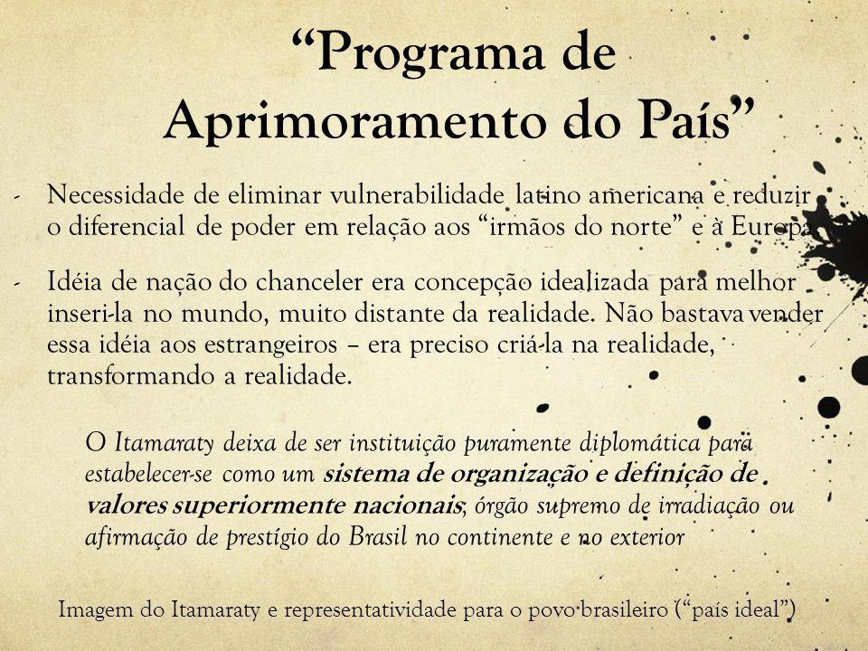 Programa de Aprimoramento do País