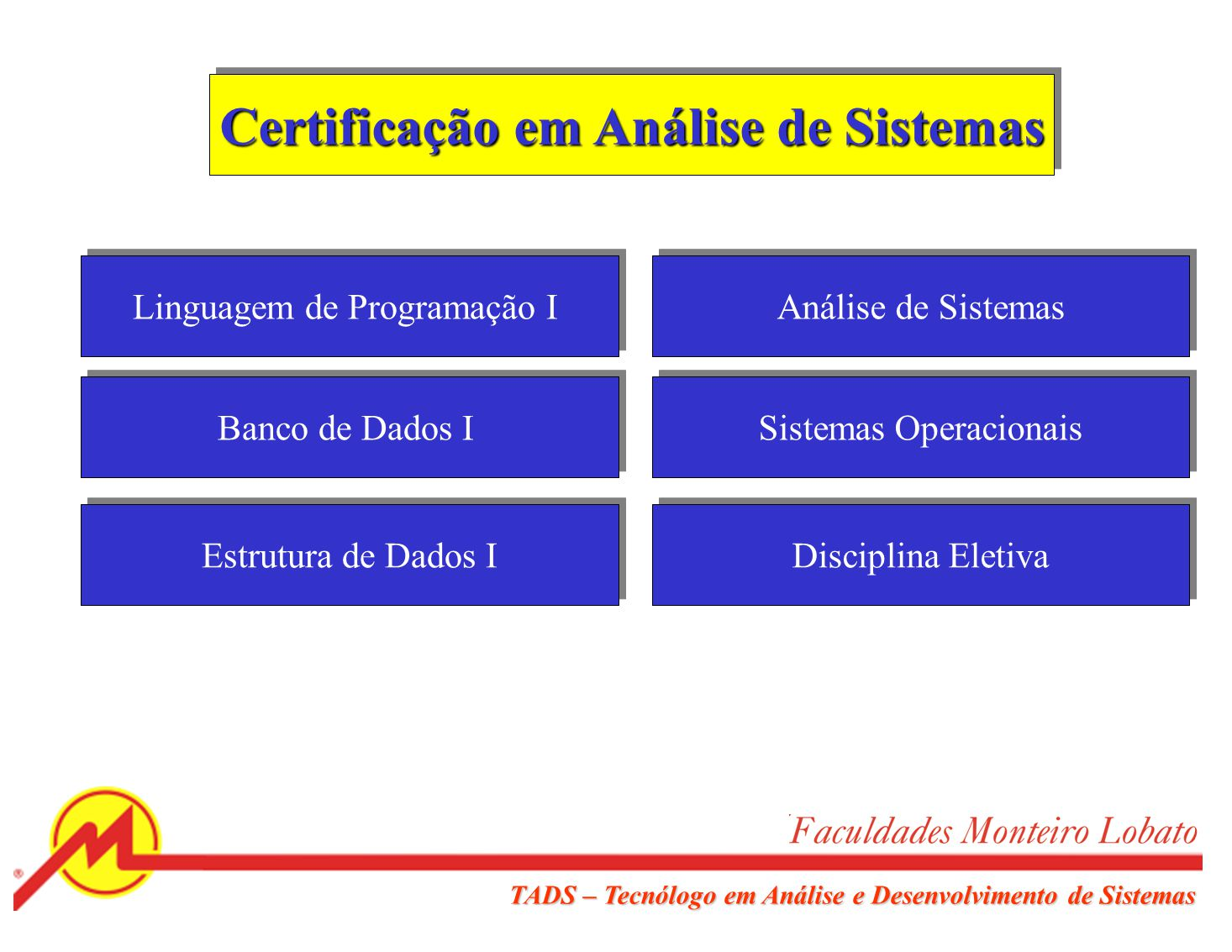 Certificação em Análise de Sistemas