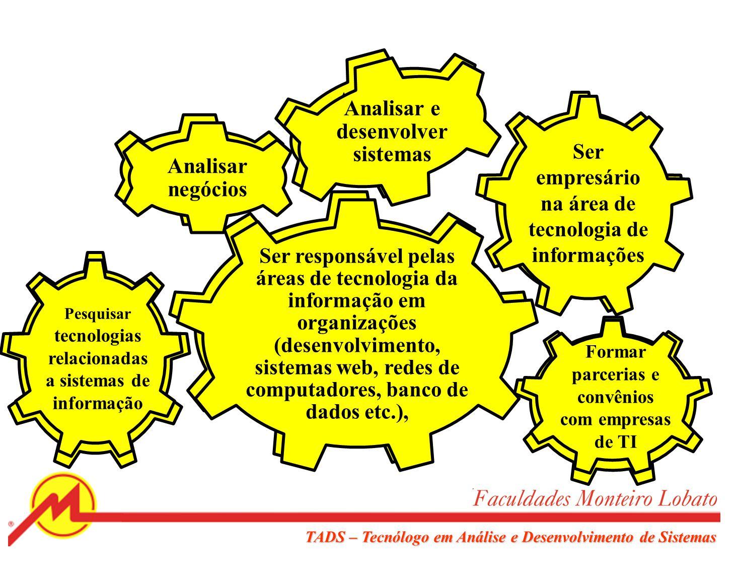 Analisar e desenvolver sistemas Analisar e desenvolver sistemas