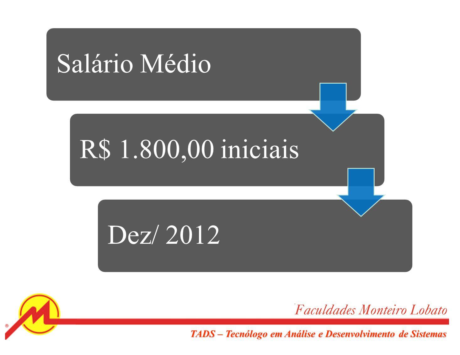 Salário Médio R$ 1.800,00 iniciais Dez/ 2012