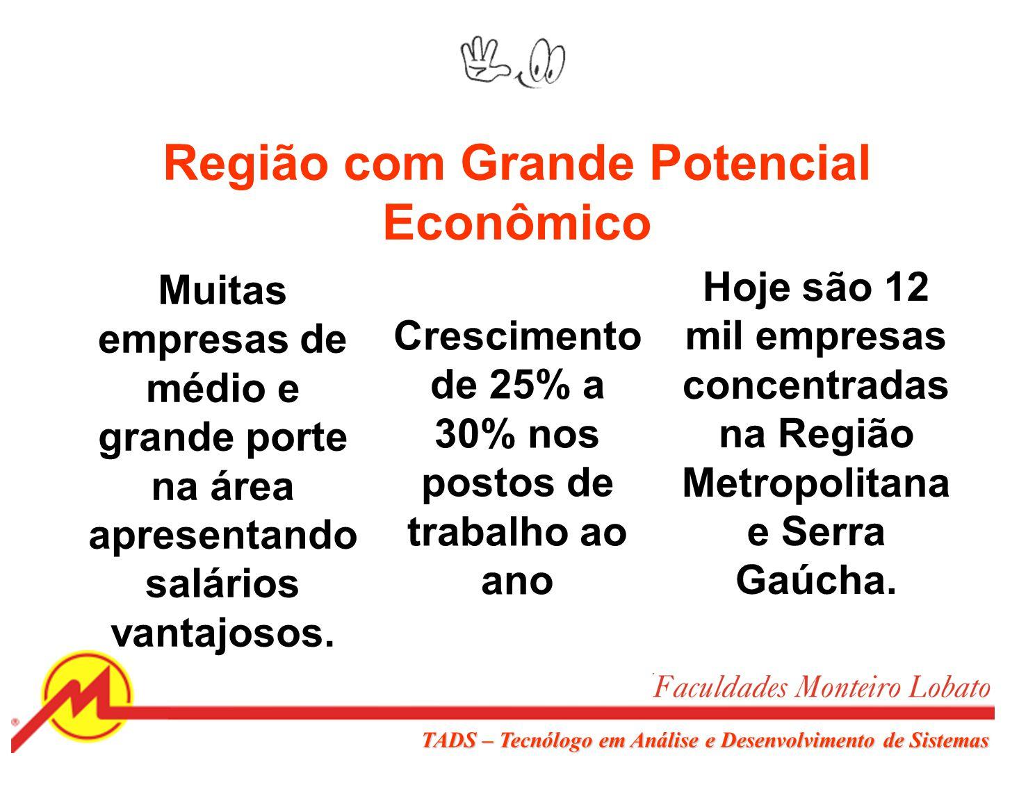 Região com Grande Potencial Econômico