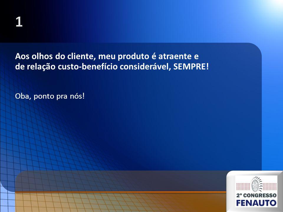 1 Aos olhos do cliente, meu produto é atraente e de relação custo-benefício considerável, SEMPRE!