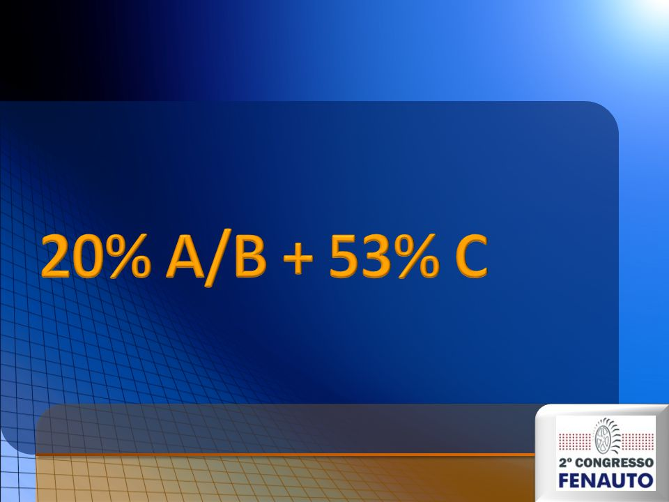 20% A/B + 53% C