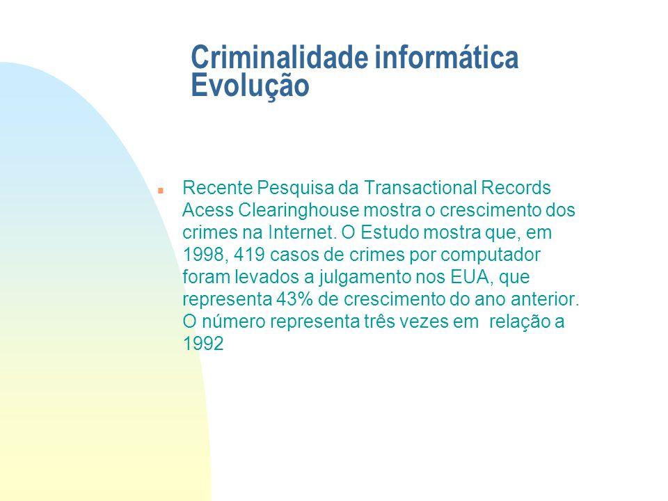 Criminalidade informática Evolução