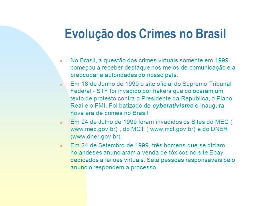 Evolução dos Crimes no Brasil