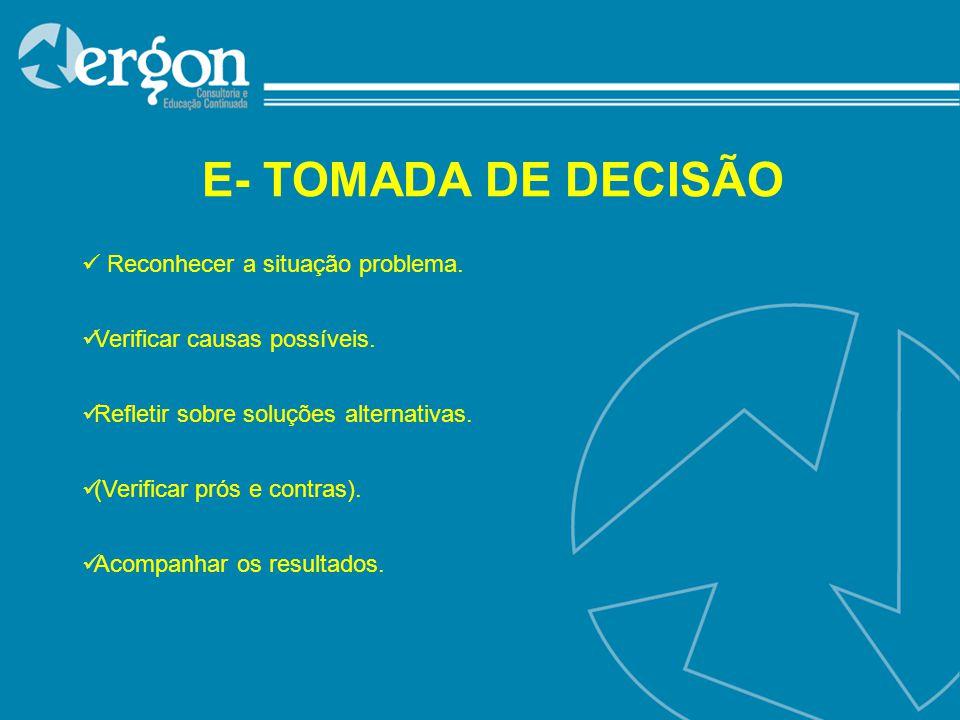 E- TOMADA DE DECISÃO Reconhecer a situação problema.