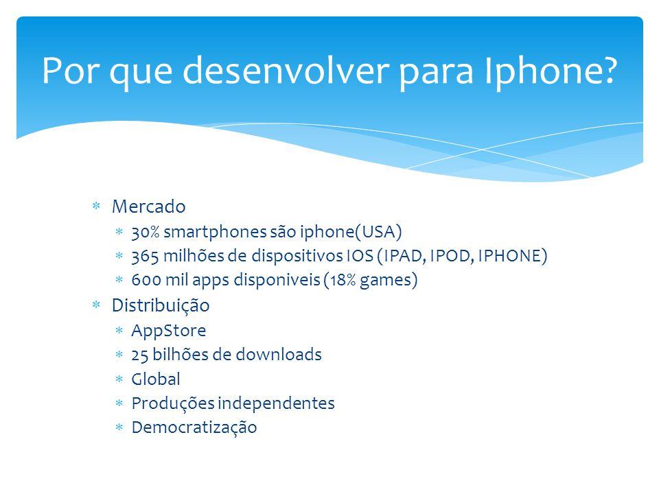 Por que desenvolver para Iphone