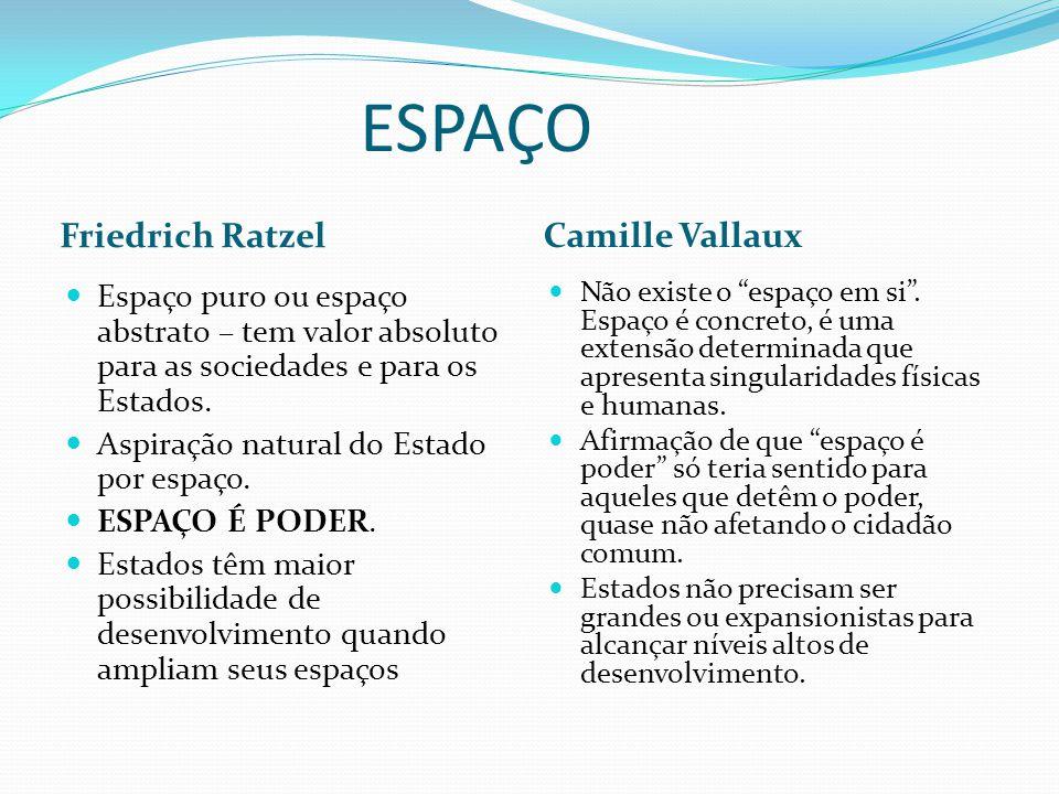 ESPAÇO Friedrich Ratzel Camille Vallaux