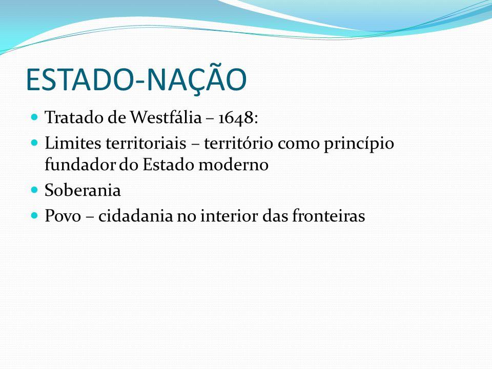 ESTADO-NAÇÃO Tratado de Westfália – 1648: