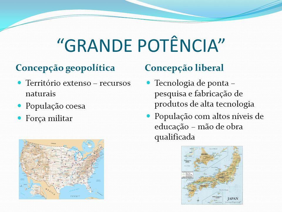 GRANDE POTÊNCIA Concepção geopolítica Concepção liberal