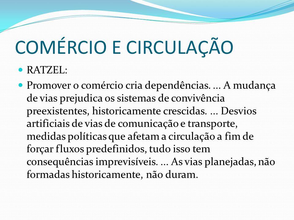 COMÉRCIO E CIRCULAÇÃO RATZEL: