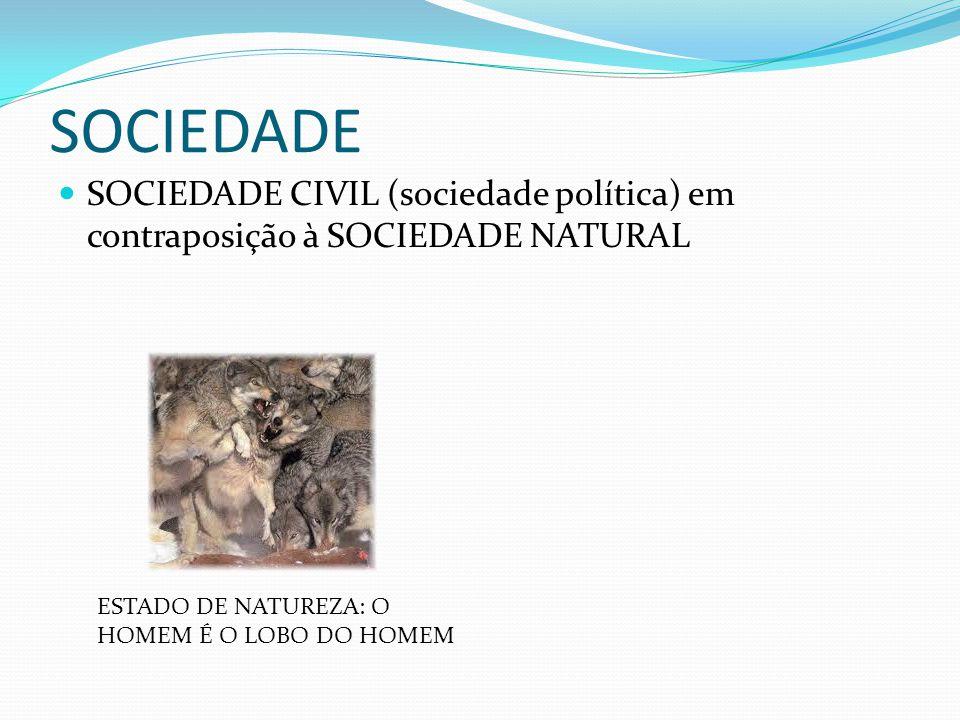 SOCIEDADE SOCIEDADE CIVIL (sociedade política) em contraposição à SOCIEDADE NATURAL.