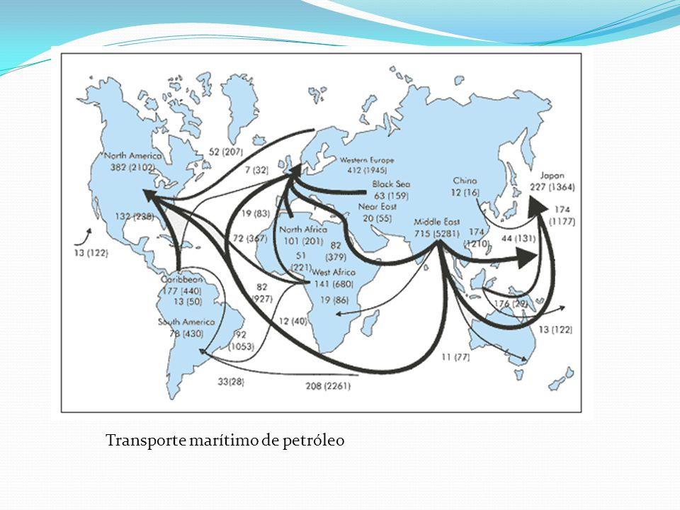 Transporte marítimo de petróleo
