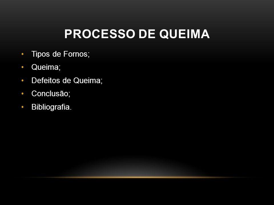 Processo de queima Tipos de Fornos; Queima; Defeitos de Queima;