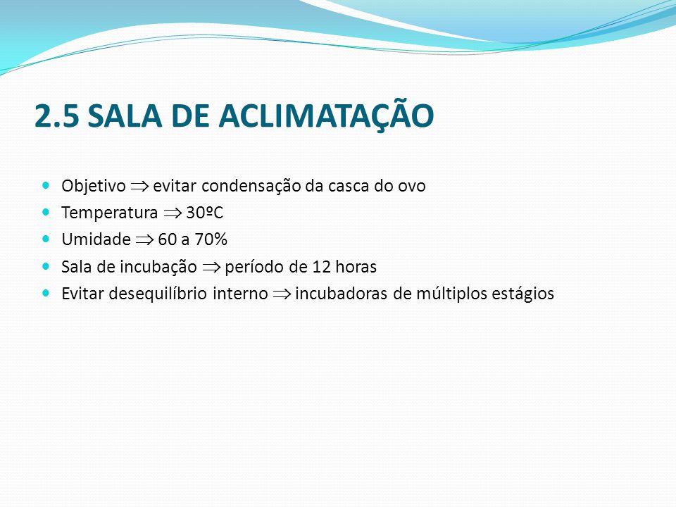 2.5 SALA DE ACLIMATAÇÃO Objetivo  evitar condensação da casca do ovo