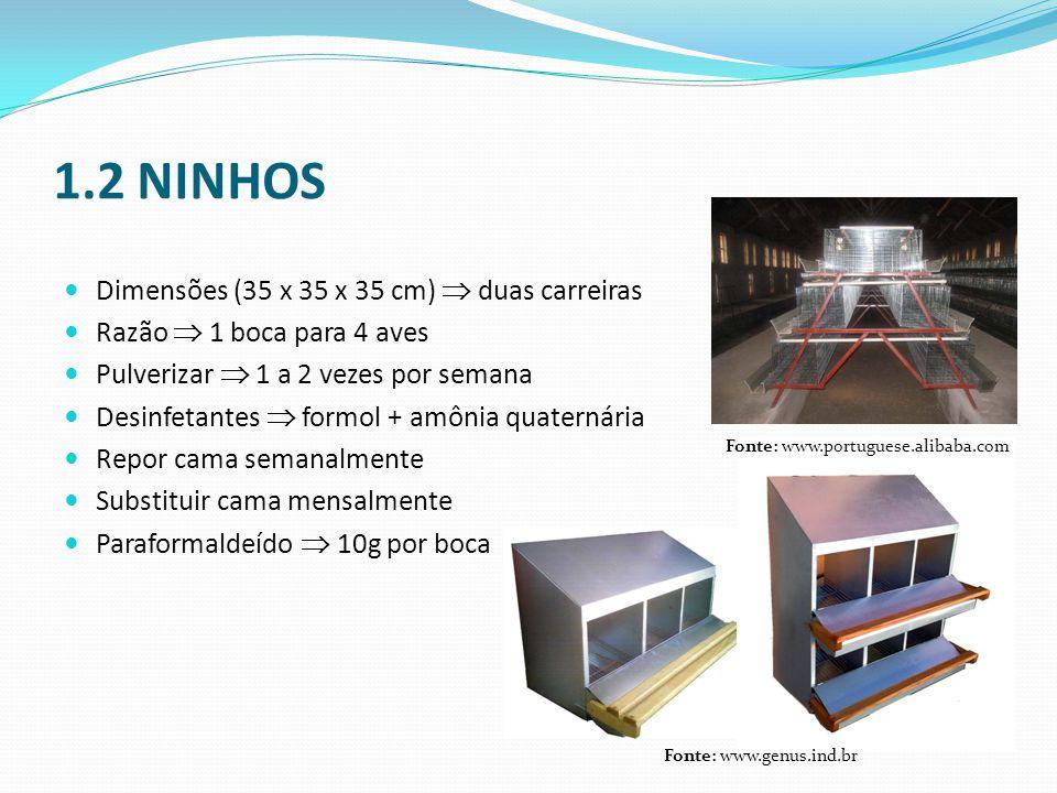 1.2 NINHOS Dimensões (35 x 35 x 35 cm)  duas carreiras