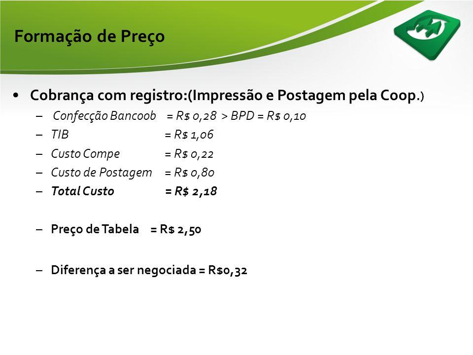 Formação de Preço Cobrança com registro:(Impressão e Postagem pela Coop.) Confecção Bancoob = R$ 0,28 > BPD = R$ 0,10.