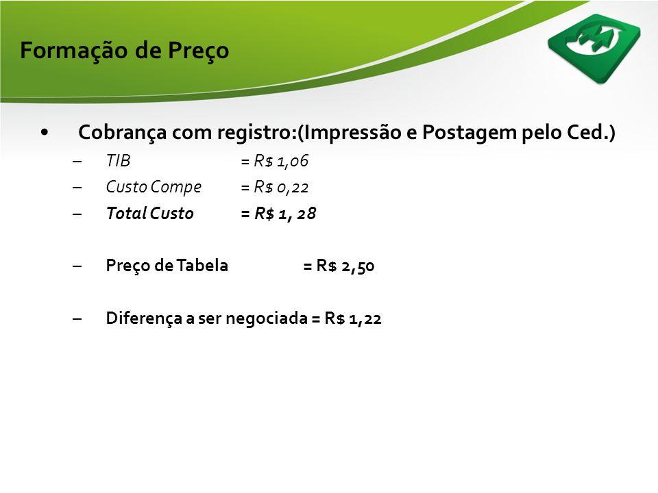Formação de Preço Cobrança com registro:(Impressão e Postagem pelo Ced.) TIB = R$ 1,06.