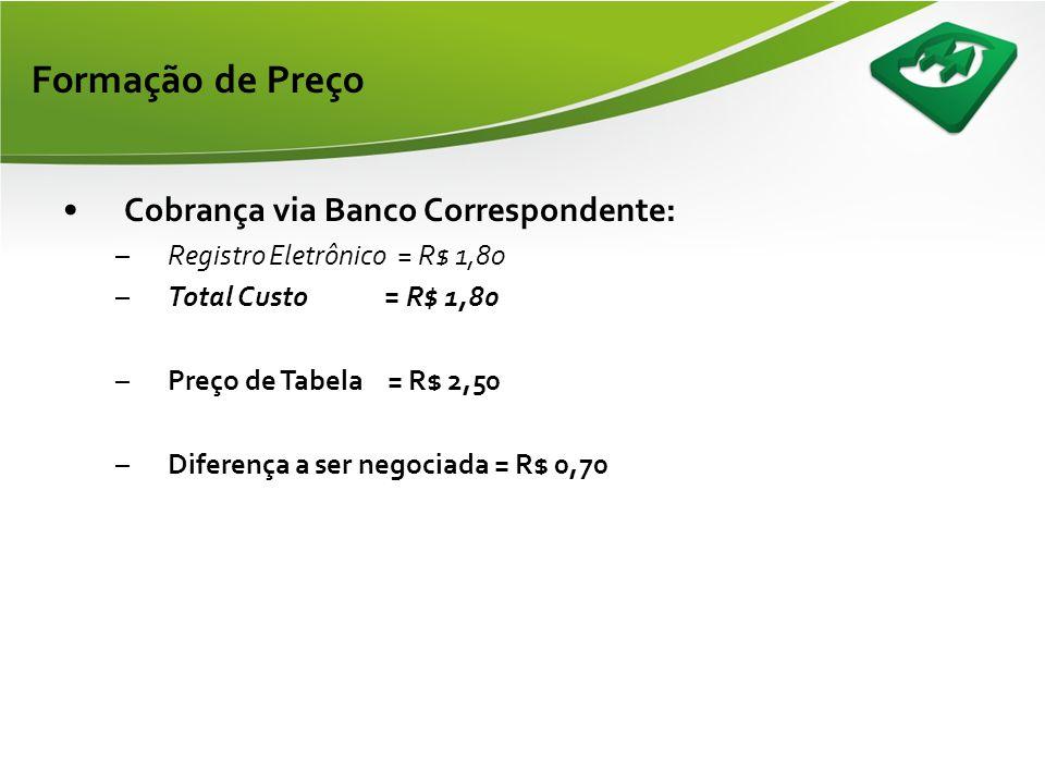 Formação de Preço Cobrança via Banco Correspondente: