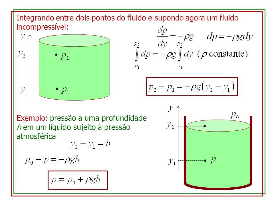 Integrando entre dois pontos do fluido e supondo agora um fluido incompressível: