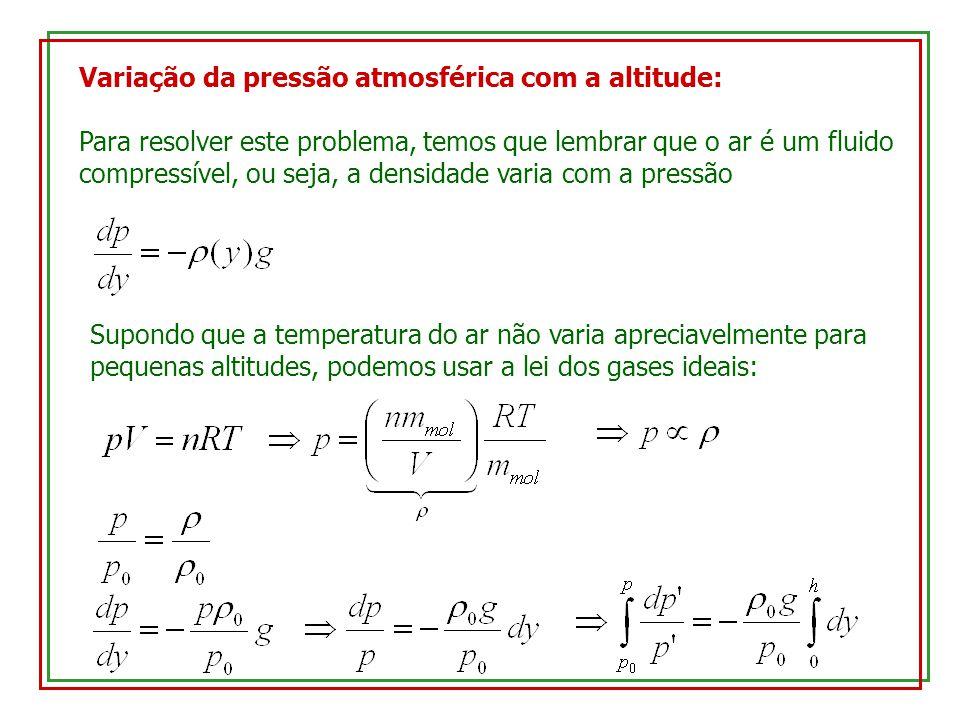 Variação da pressão atmosférica com a altitude: