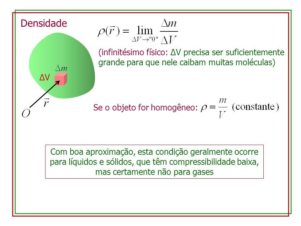Densidade (infinitésimo físico: ΔV precisa ser suficientemente grande para que nele caibam muitas moléculas)