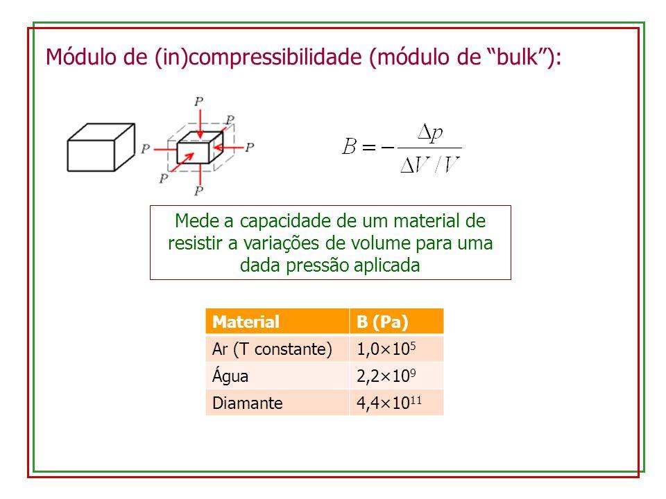 Módulo de (in)compressibilidade (módulo de bulk ):