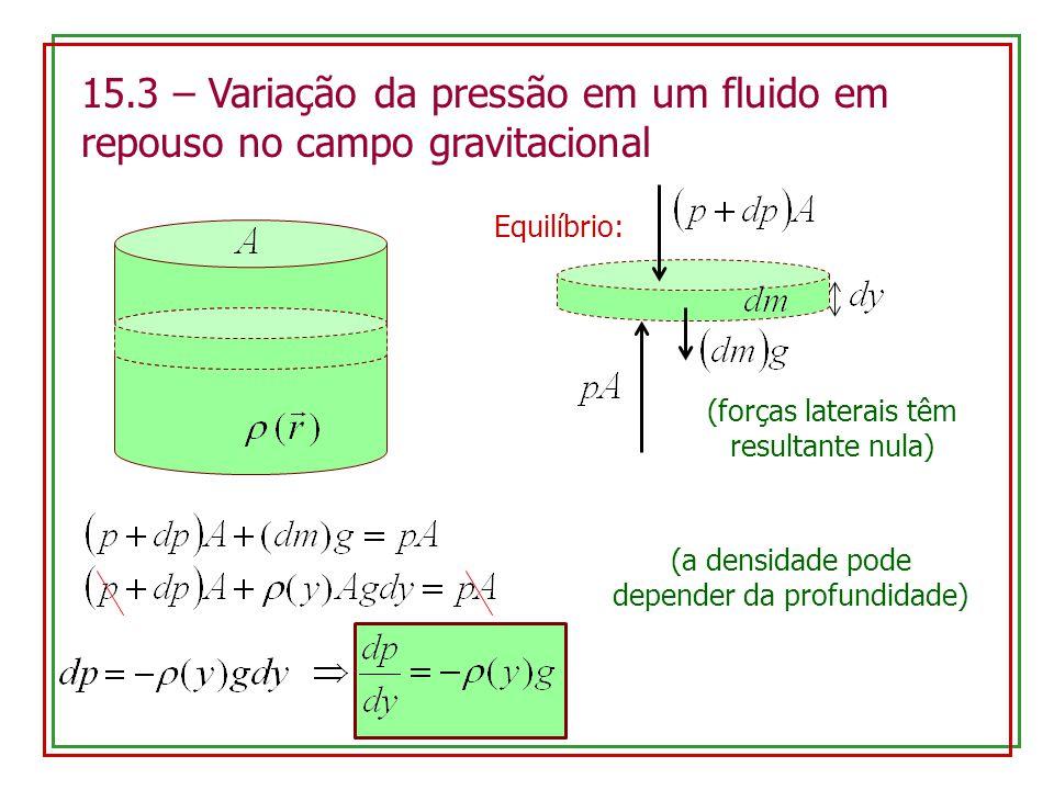 15.3 – Variação da pressão em um fluido em repouso no campo gravitacional