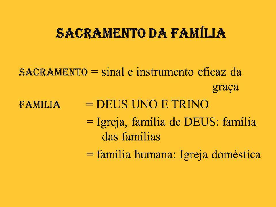 Sacramento da Família = Igreja, família de DEUS: família das famílias
