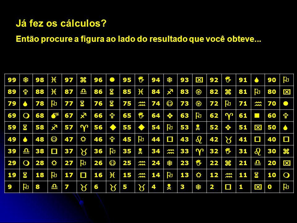 Já fez os cálculos Então procure a figura ao lado do resultado que você obteve... 99. T. 98. i.