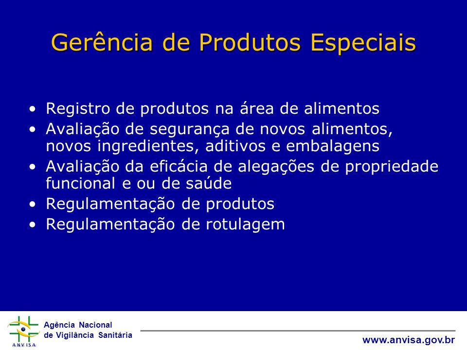 Gerência de Produtos Especiais